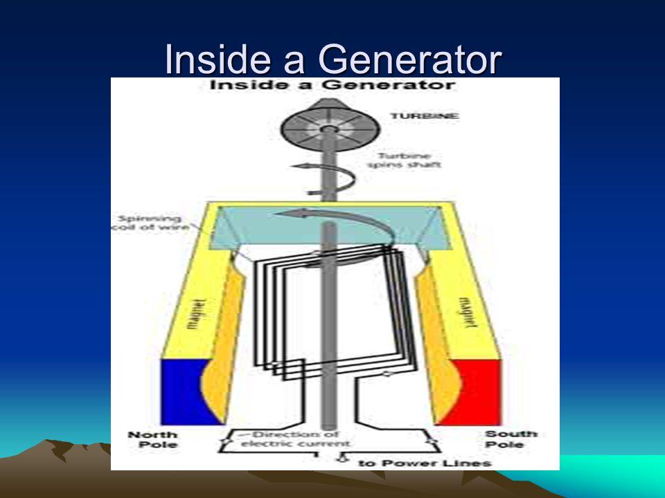 Inside a Generator