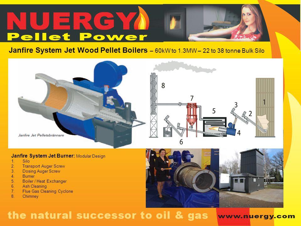 Janfire System Jet Wood Pellet Boilers – 60kW to 1