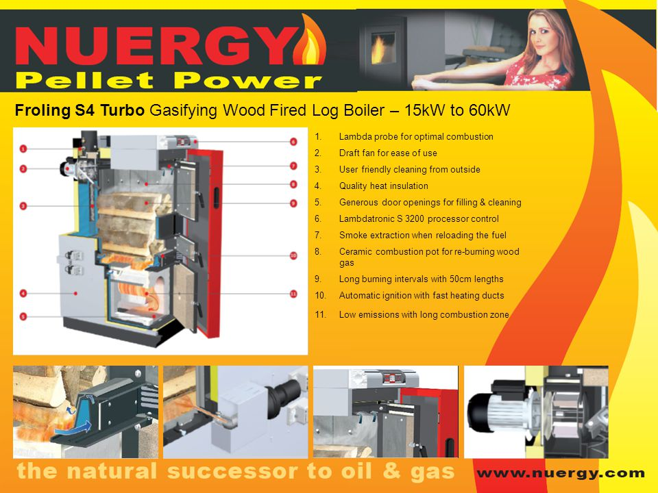 Froling S4 Turbo Gasifying Wood Fired Log Boiler – 15kW to 60kW