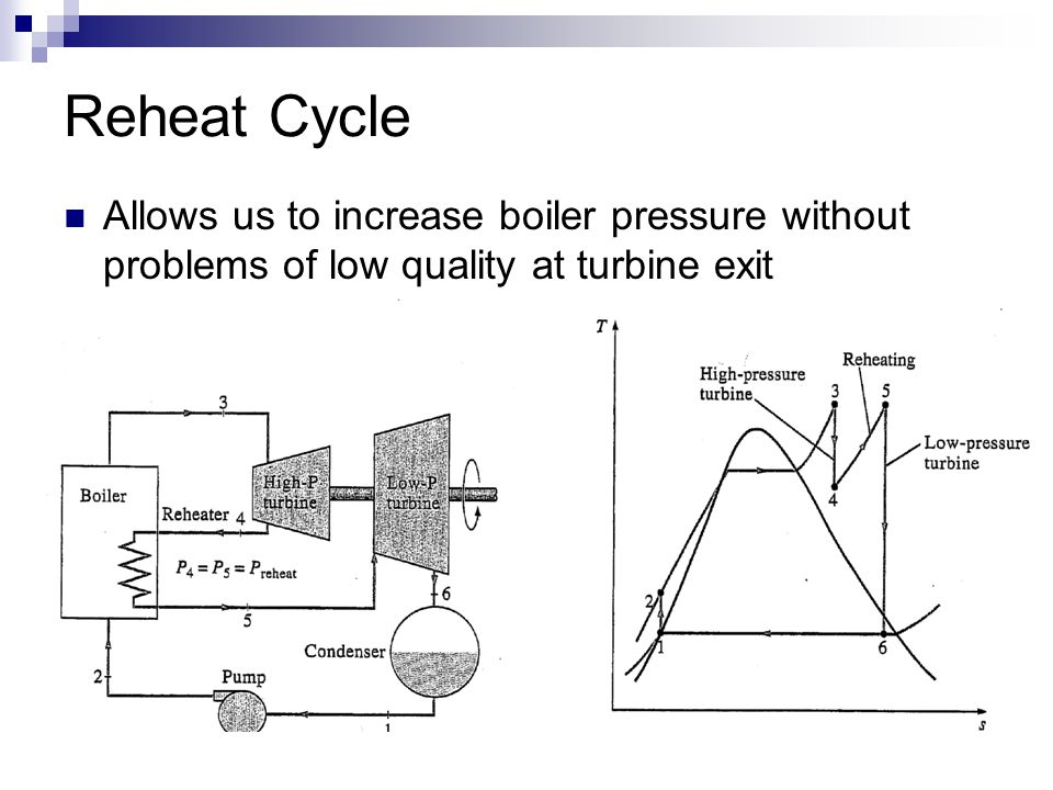 Reheat Cycle Allows us to increase boiler pressure without problems of low quality at turbine exit