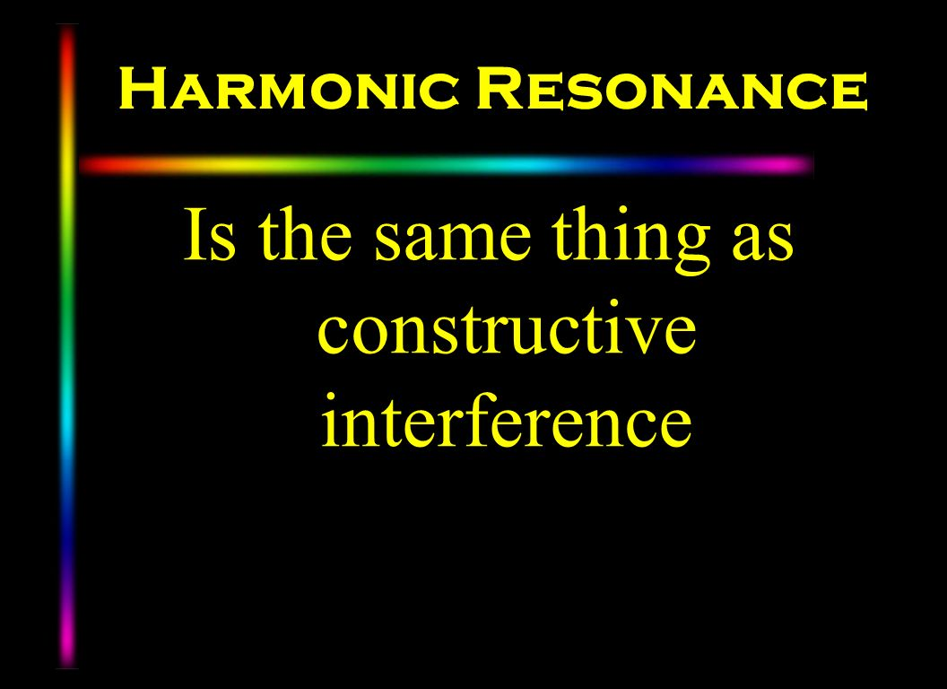 Is the same thing as constructive interference