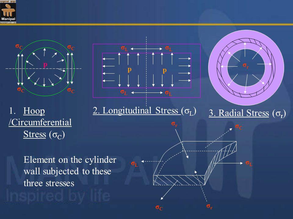 /Circumferential Stress (σC) 2. Longitudinal Stress (σL)