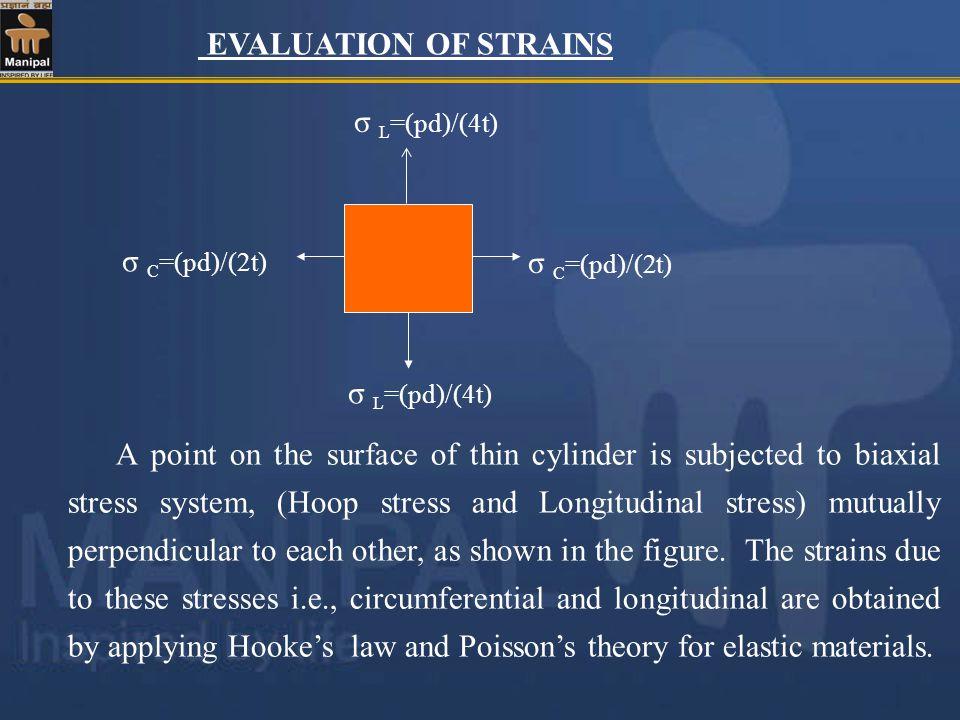 EVALUATION OF STRAINS σ L=(pd)/(4t) σ C=(pd)/(2t) σ C=(pd)/(2t) σ L=(pd)/(4t)
