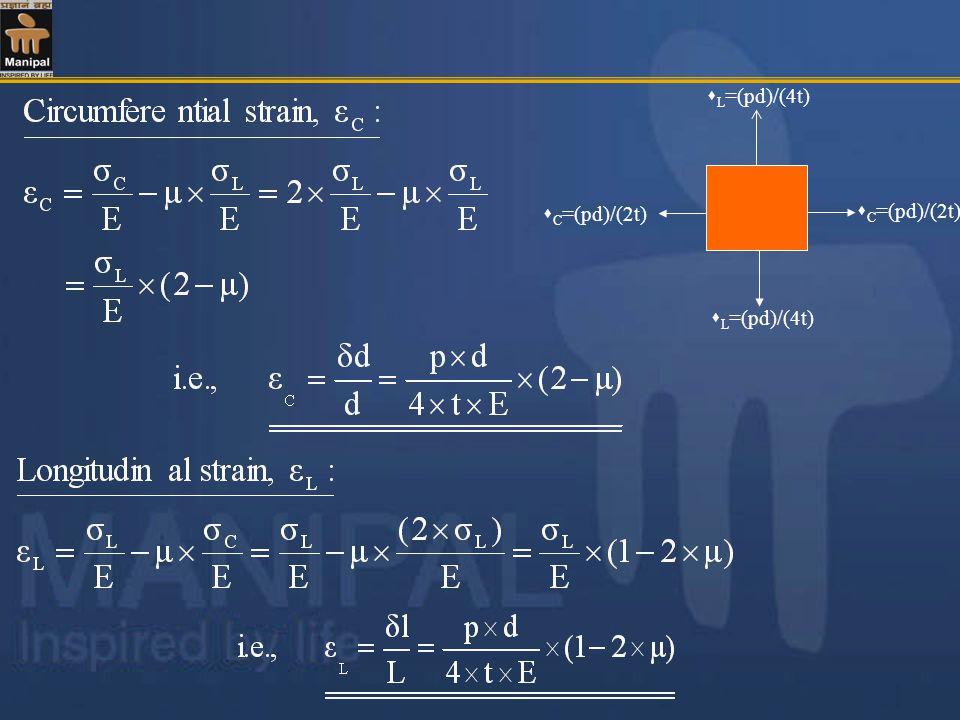 L=(pd)/(4t) C=(pd)/(2t) C=(pd)/(2t) L=(pd)/(4t)