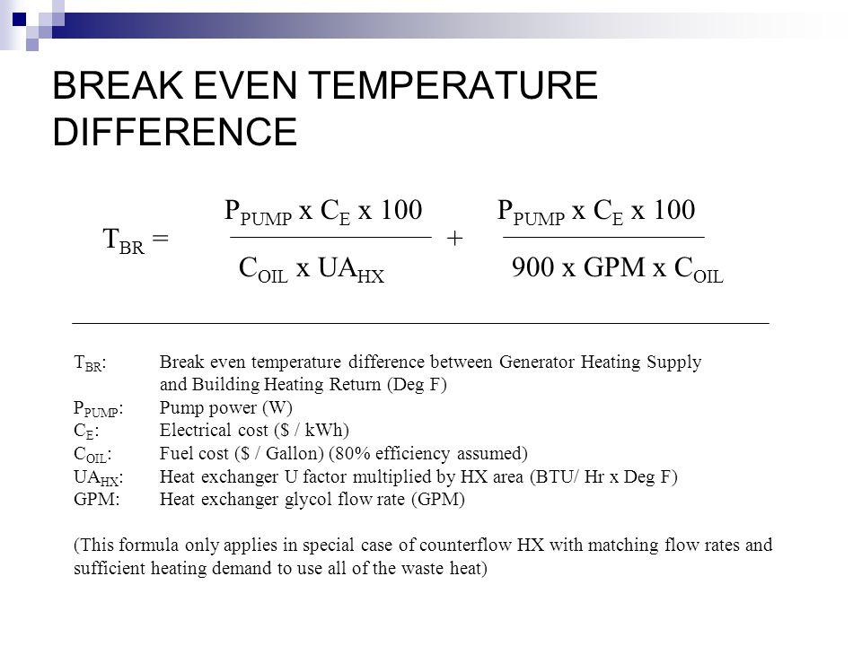 BREAK EVEN TEMPERATURE DIFFERENCE