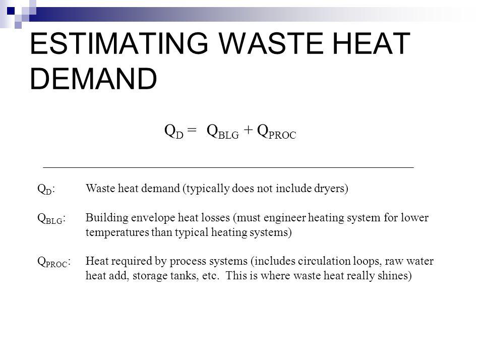 ESTIMATING WASTE HEAT DEMAND