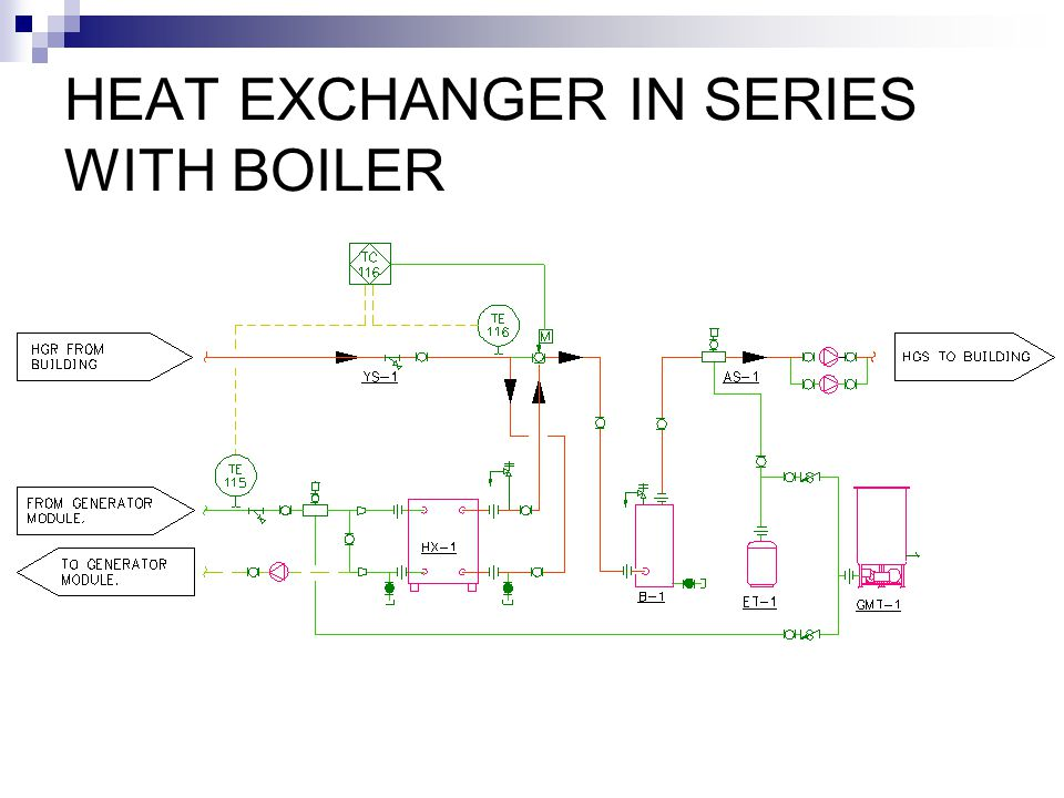 HEAT EXCHANGER IN SERIES WITH BOILER