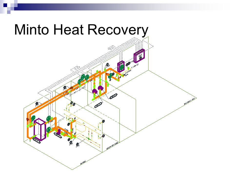 Minto Heat Recovery