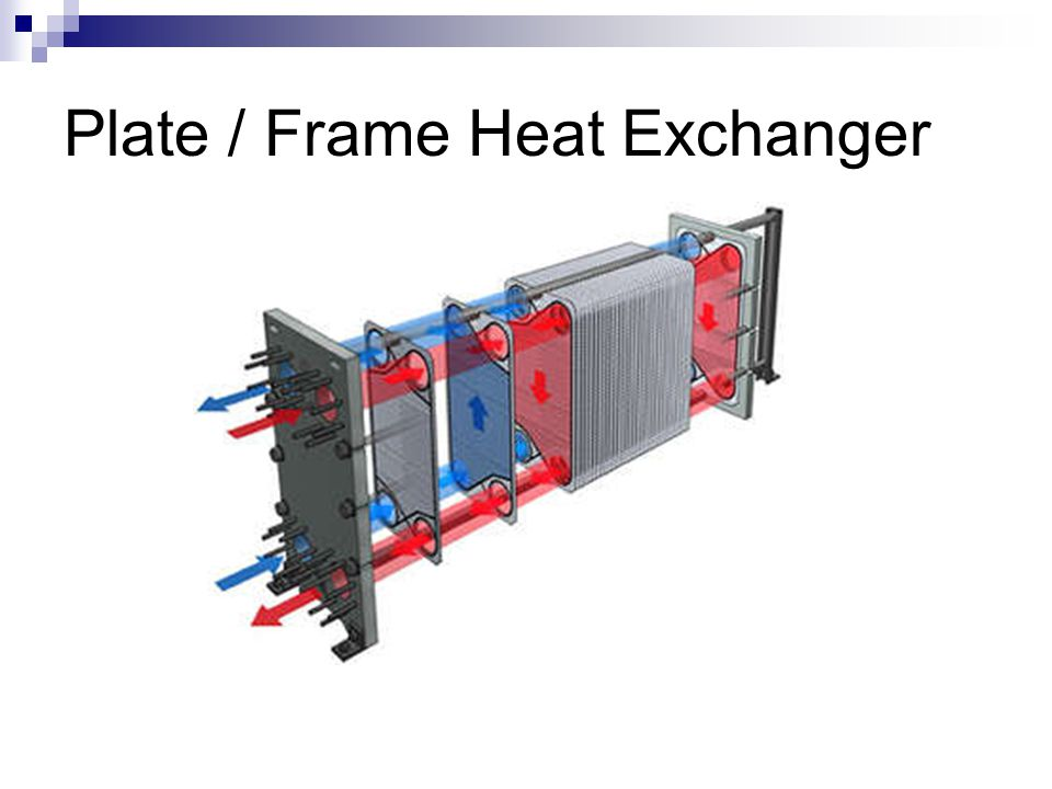Plate / Frame Heat Exchanger