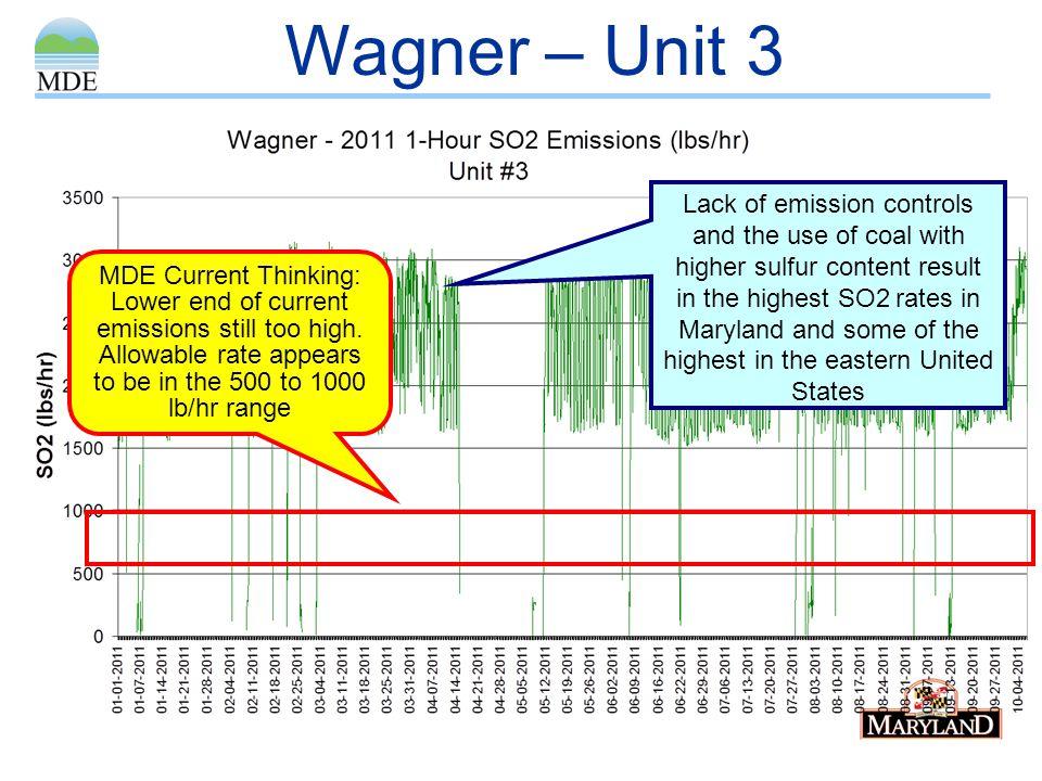 Wagner – Unit 3