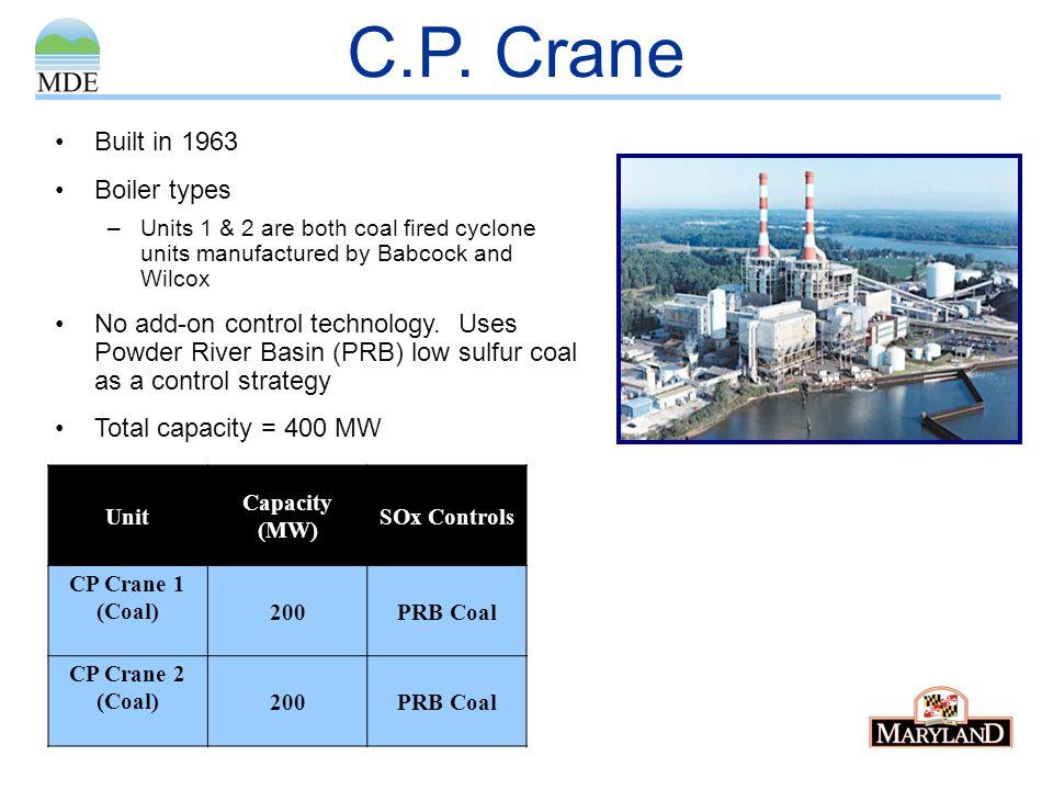 C.P. Crane Built in 1963 Boiler types