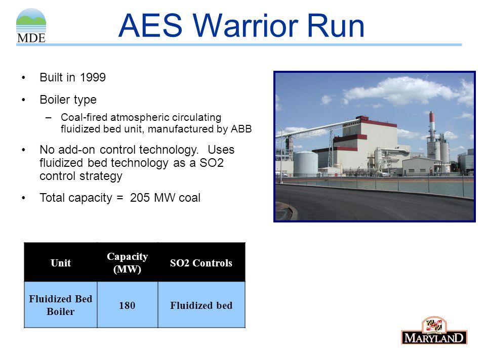 AES Warrior Run Built in 1999 Boiler type