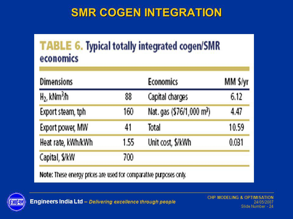 SMR COGEN INTEGRATION