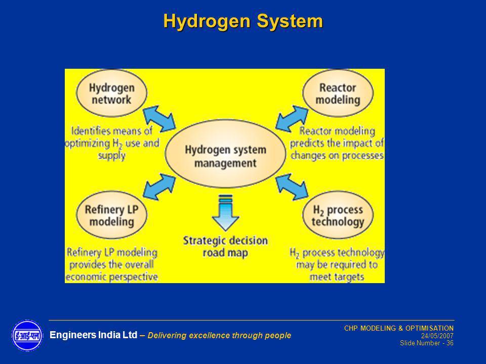 Hydrogen System