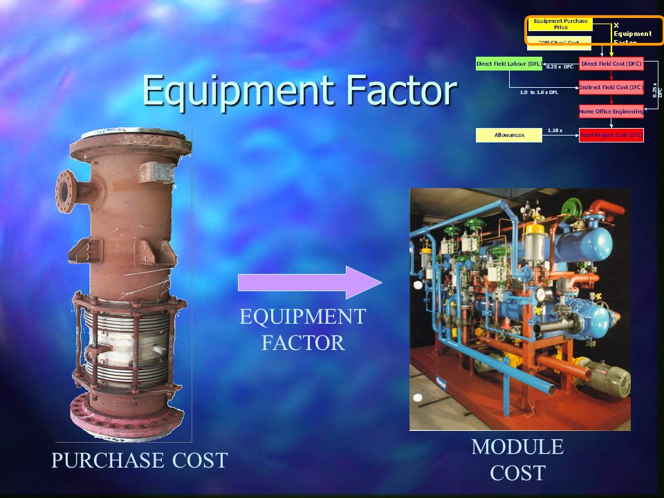 Equipment Factor EQUIPMENT FACTOR MODULE COST PURCHASE COST