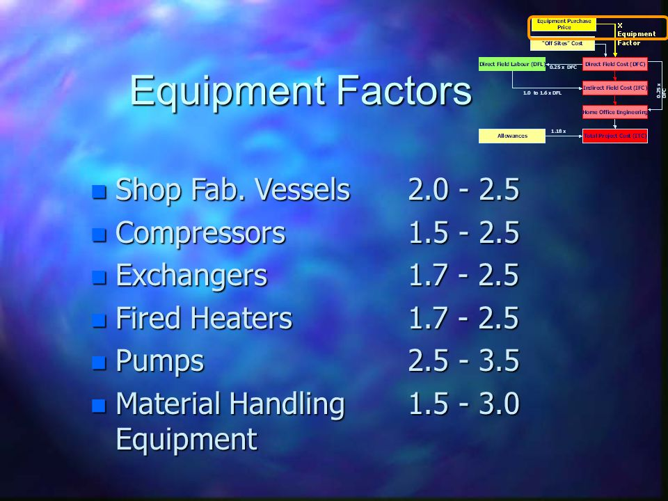 Equipment Factors Shop Fab. Vessels Compressors Exchangers