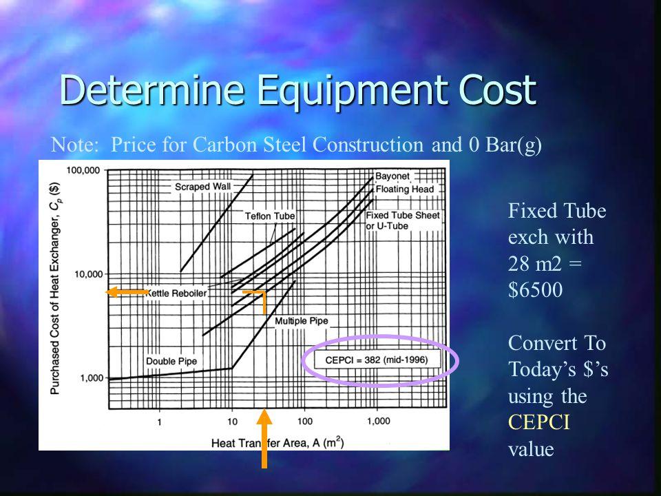 Determine Equipment Cost