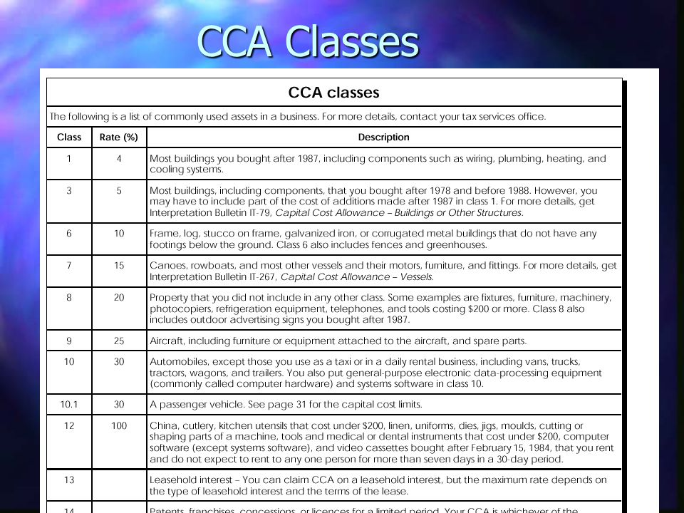 CCA Classes