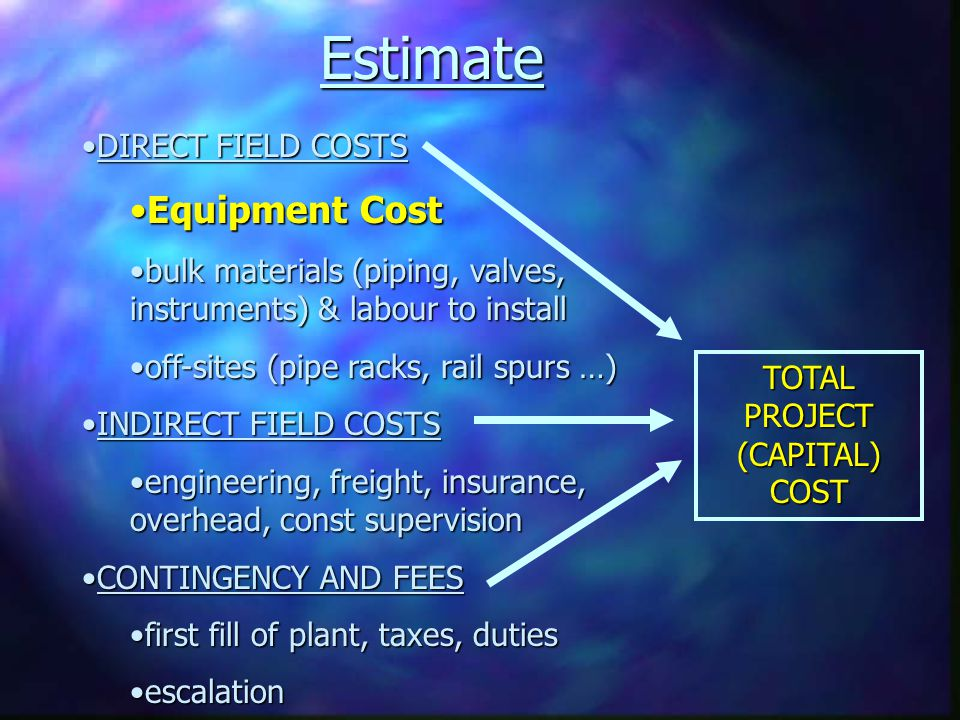 Estimate Equipment Cost DIRECT FIELD COSTS