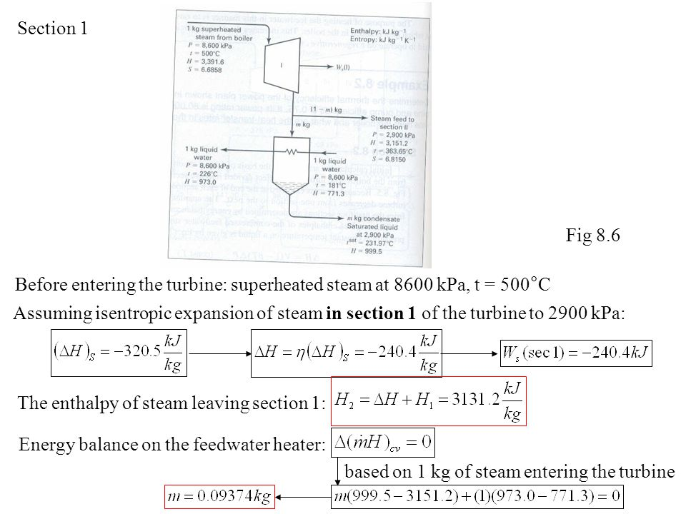 Section 1 Fig 8.6. Before entering the turbine: superheated steam at 8600 kPa, t = 500°C.