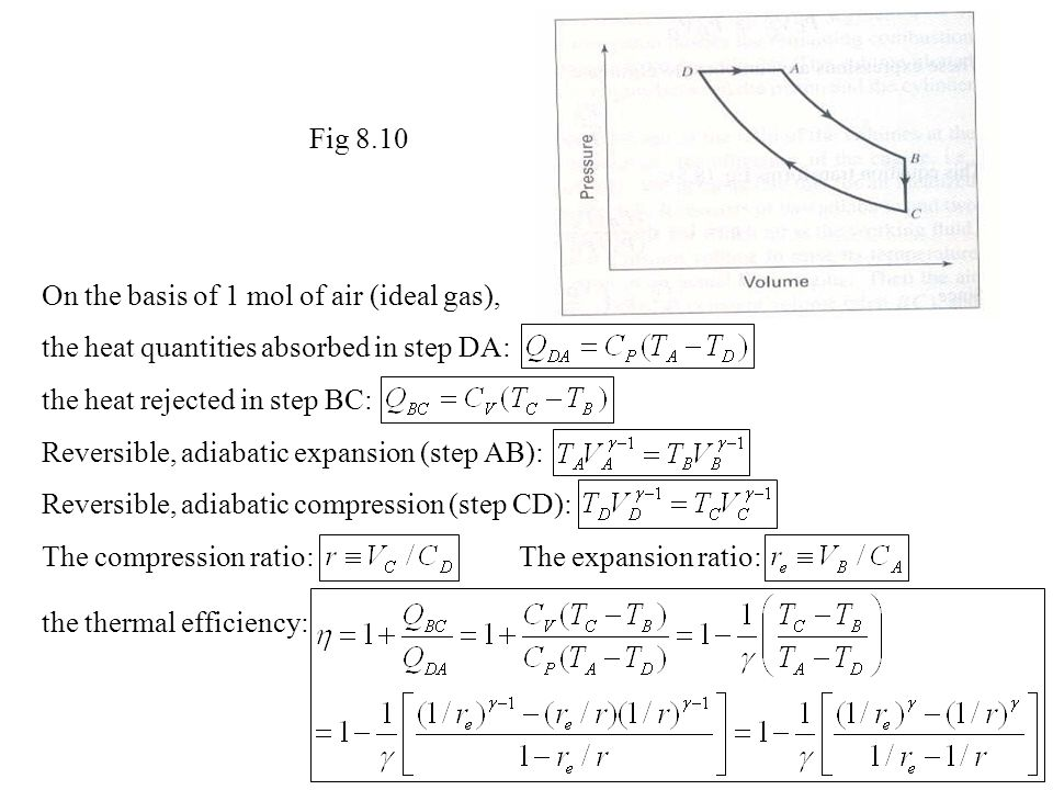 Fig 8.10 On the basis of 1 mol of air (ideal gas), the heat quantities absorbed in step DA: the heat rejected in step BC:
