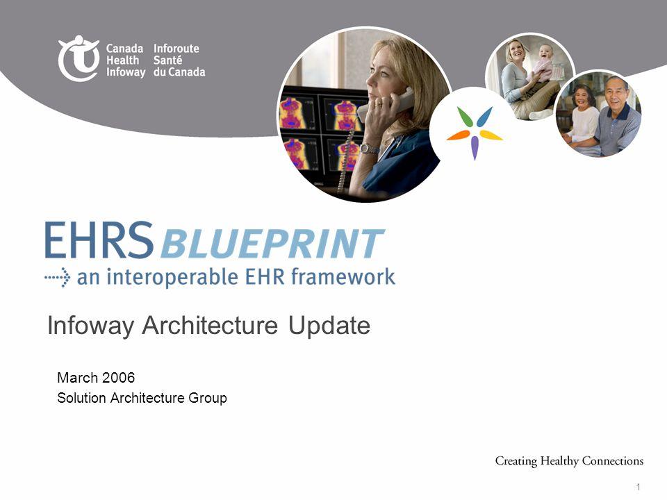 Infoway Architecture Update
