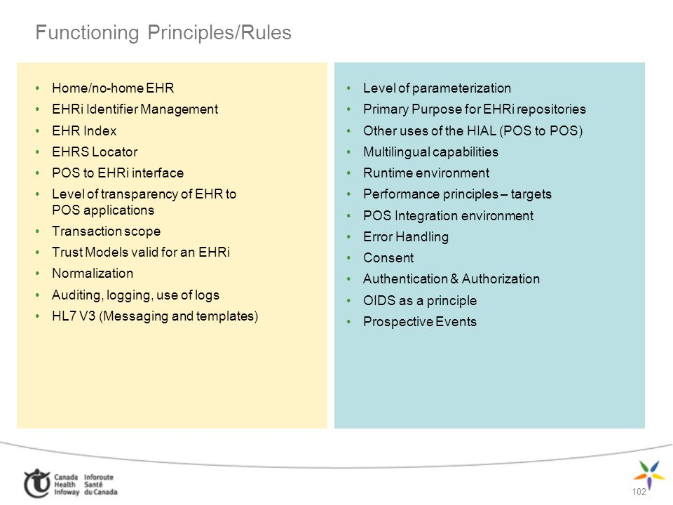 Functioning Principles/Rules