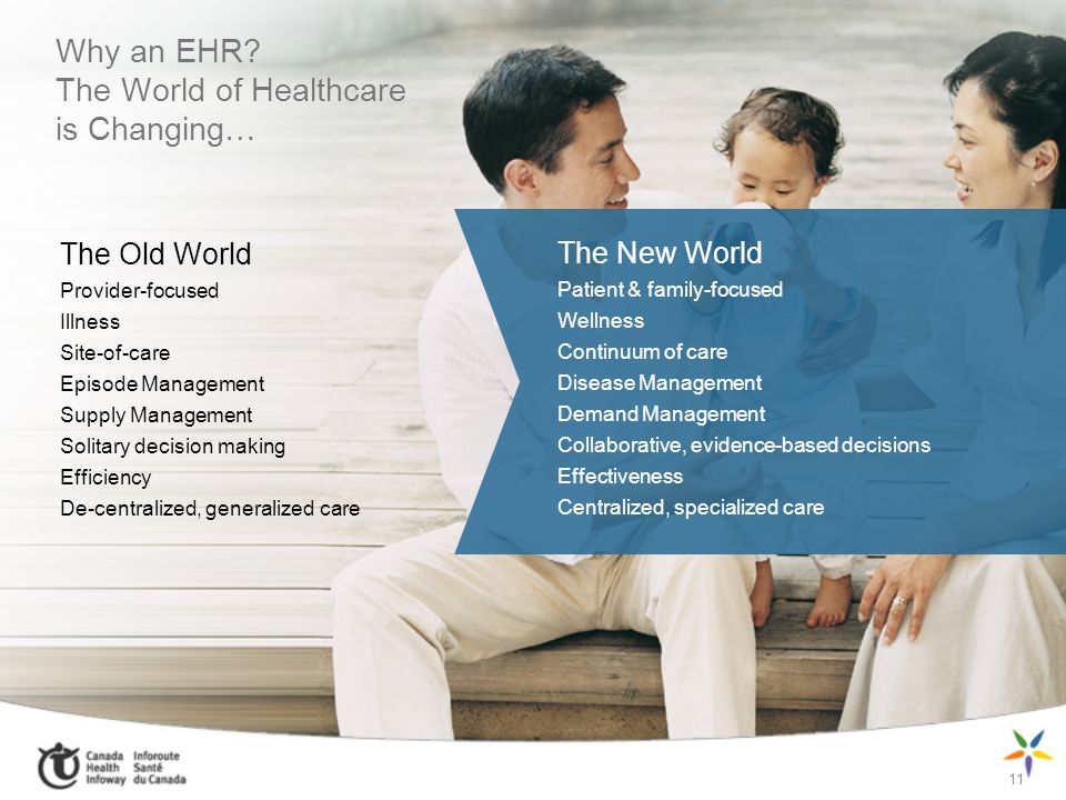 Why an EHR The World of Healthcare is Changing…