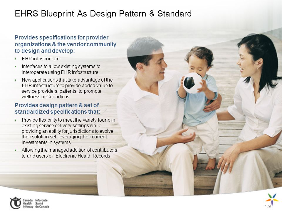 EHRS Blueprint As Design Pattern & Standard