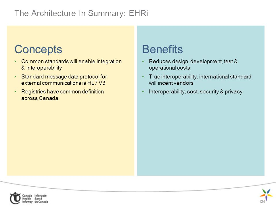 The Architecture In Summary: EHRi