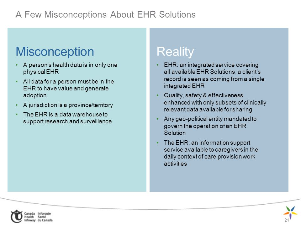 A Few Misconceptions About EHR Solutions