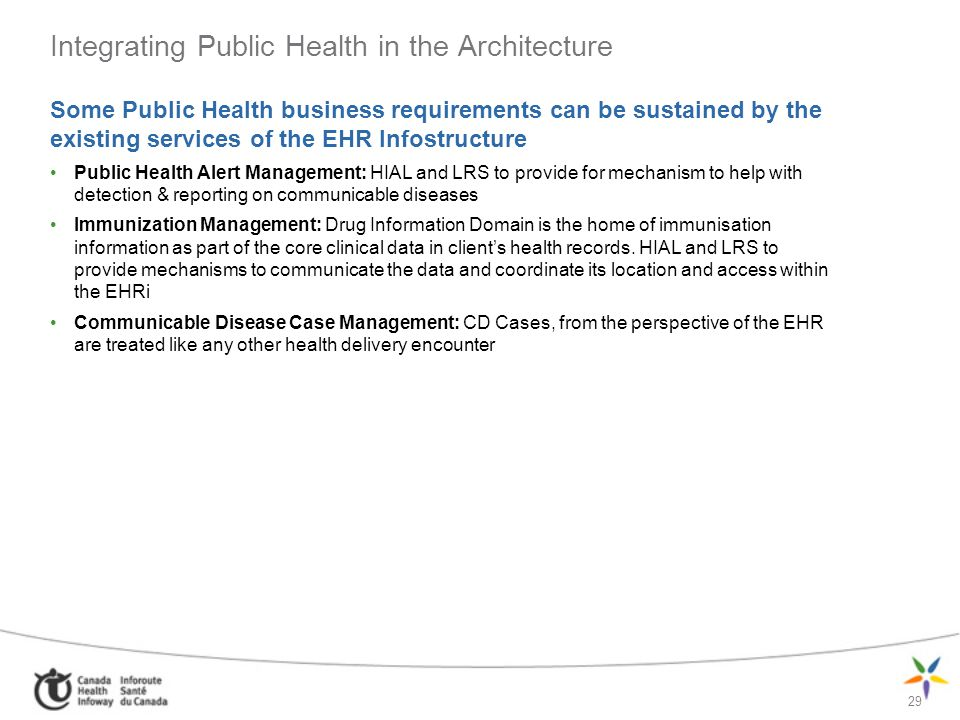 Integrating Public Health in the Architecture