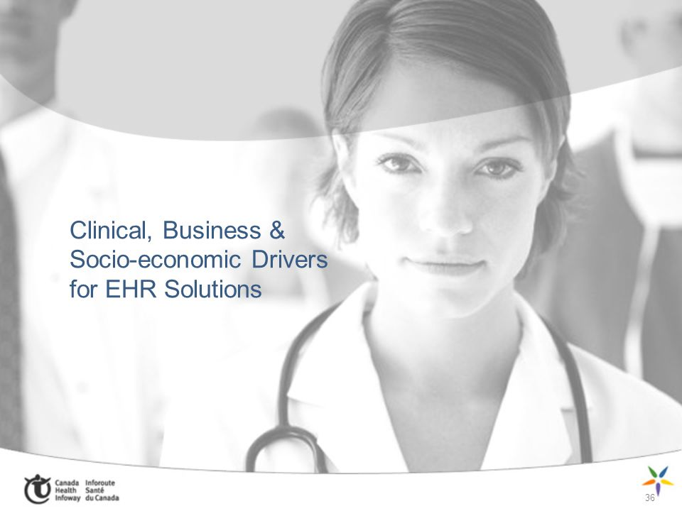 Clinical, Business & Socio-economic Drivers for EHR Solutions