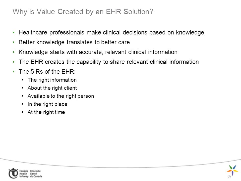 Why is Value Created by an EHR Solution