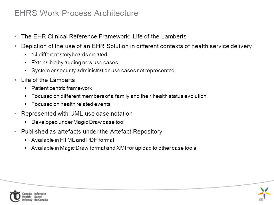 EHRS Work Process Architecture