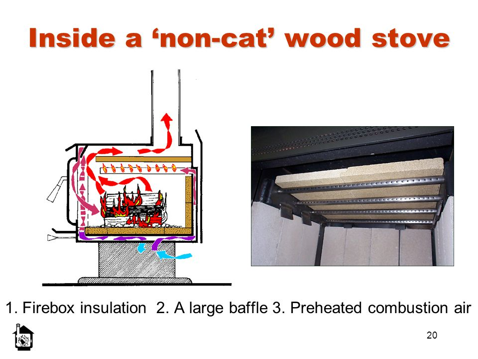 Inside a 'non-cat' wood stove