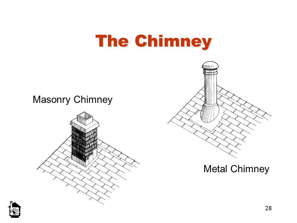 The Chimney Masonry Chimney Metal Chimney
