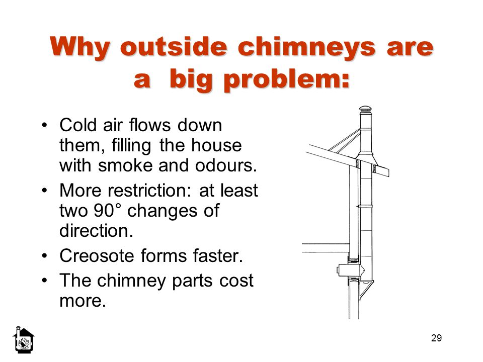 Why outside chimneys are a big problem: