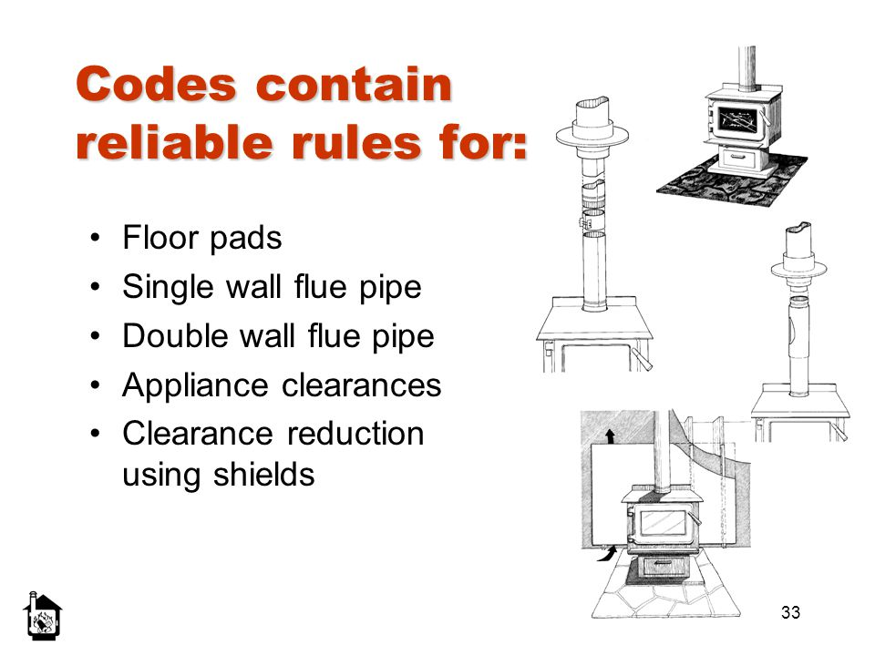 Codes contain reliable rules for: