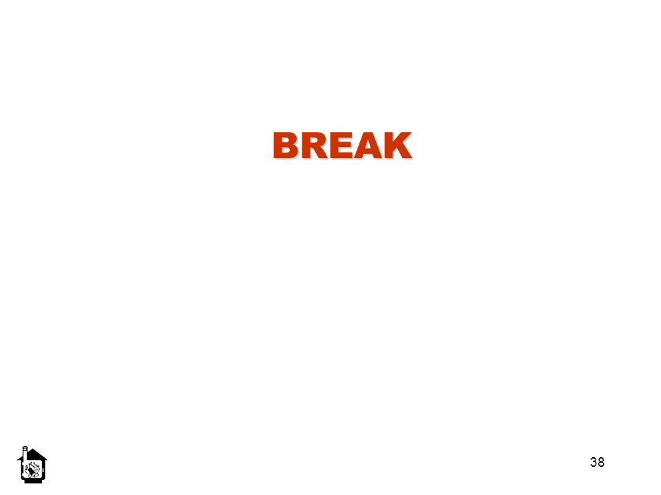 BREAK Keep the break short and warn people in advance