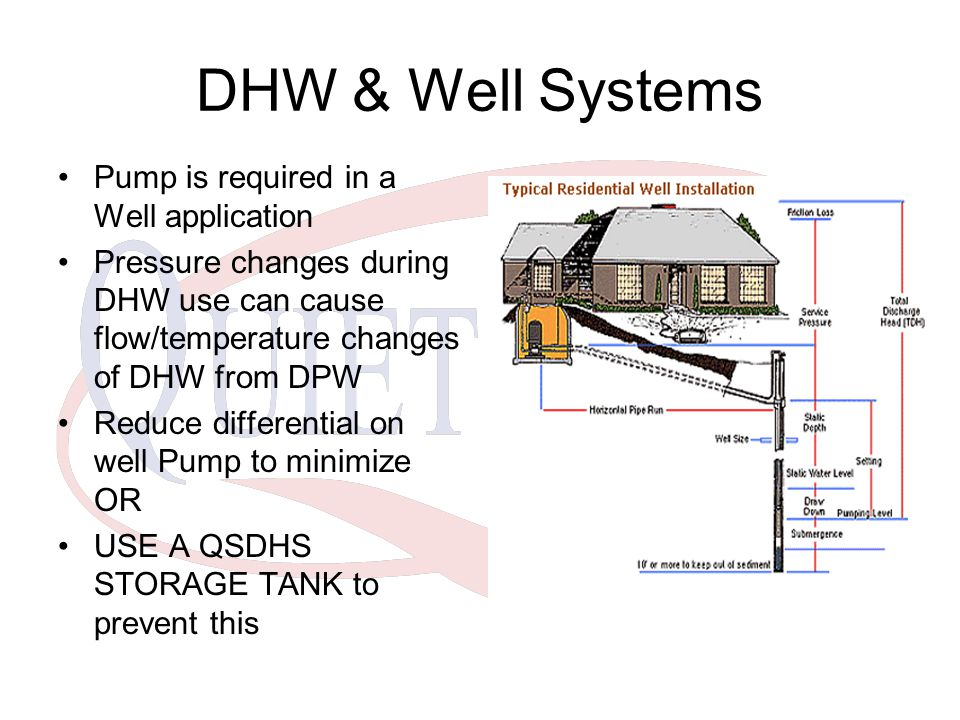 DHW & Well Systems Pump is required in a Well application
