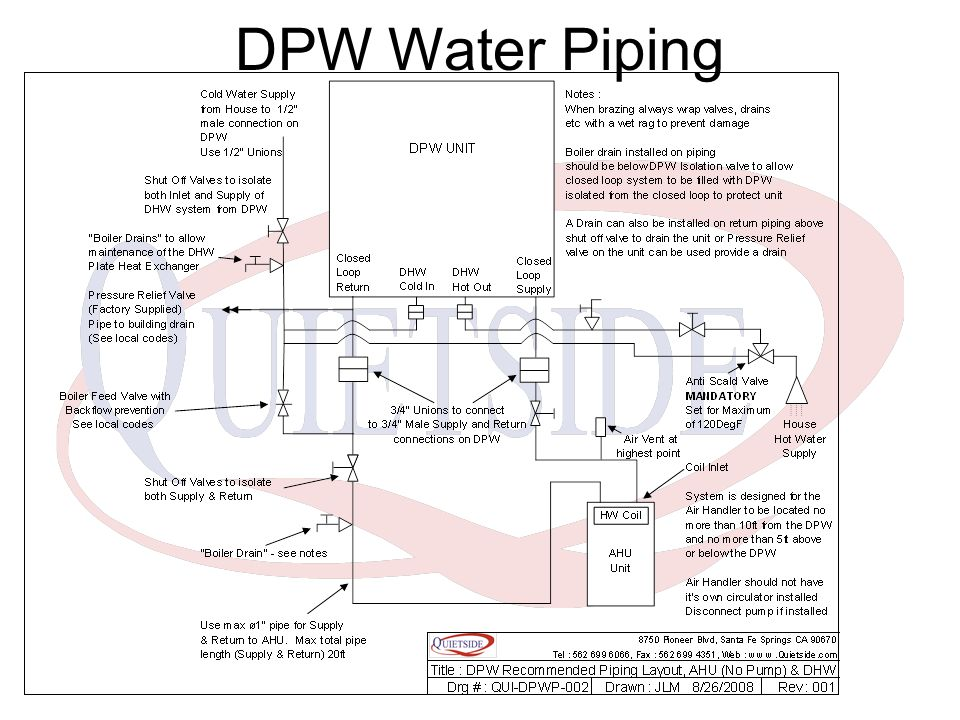 DPW Water Piping