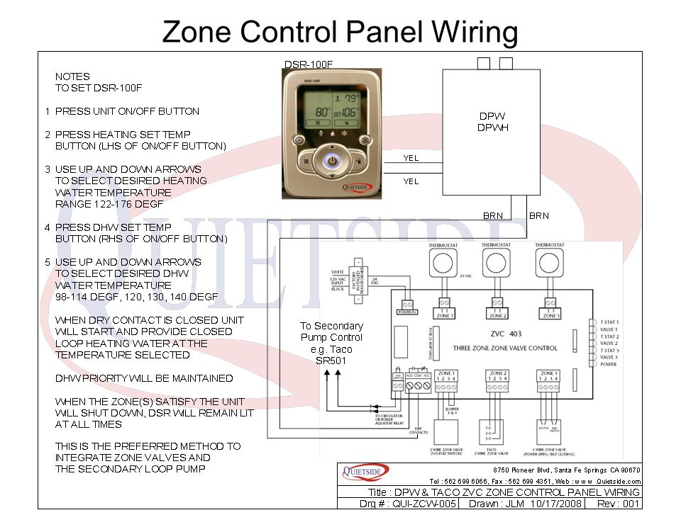 Zone Control Panel Wiring