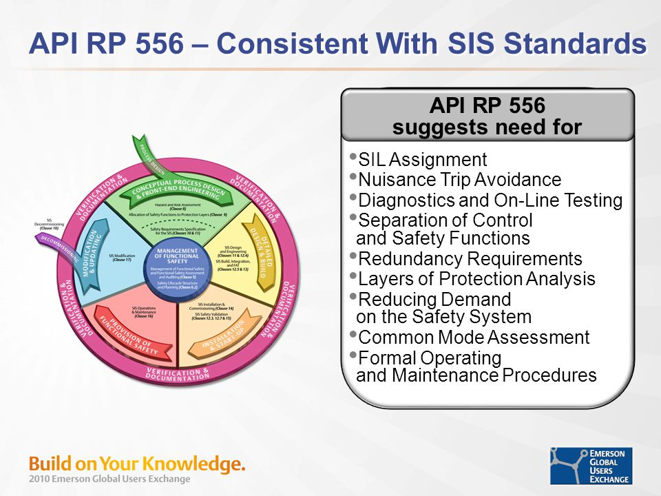 API RP 556 suggests need for
