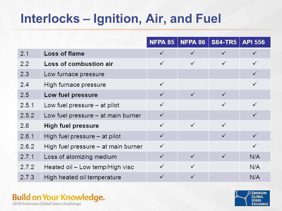 Interlocks – Ignition, Air, and Fuel