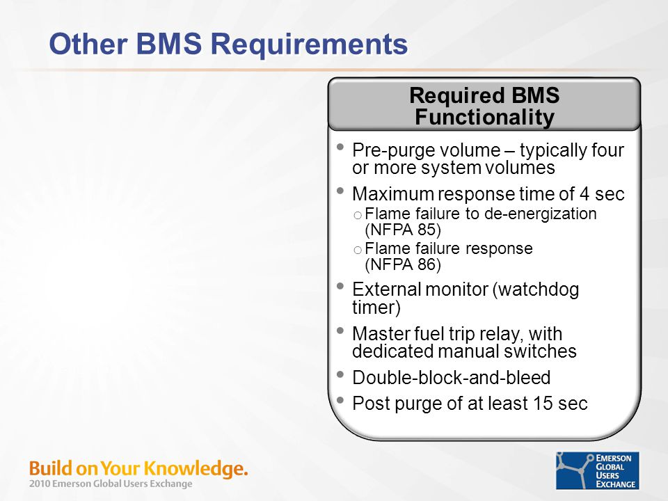 Required BMS Functionality