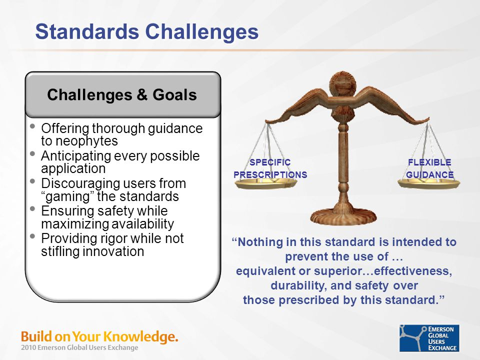 Standards Challenges Challenges & Goals SPECIFIC PRESCRIPTIONS