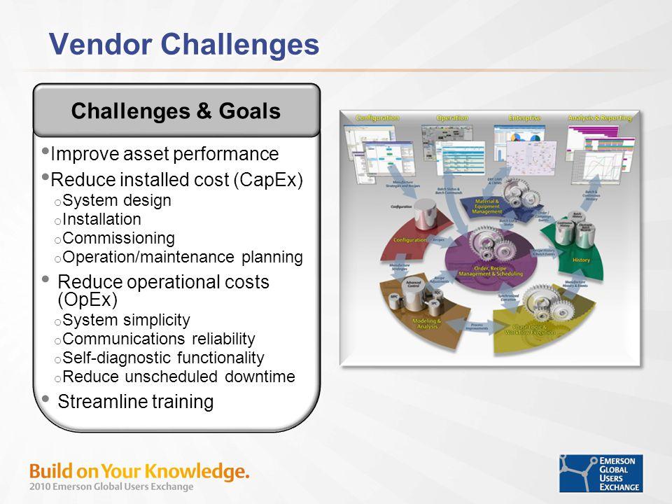 Vendor Challenges Challenges & Goals Improve asset performance