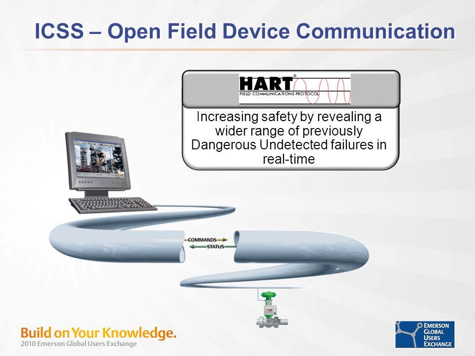 ICSS – Open Field Device Communication