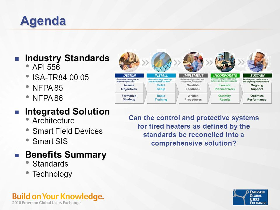 Agenda Industry Standards Integrated Solution Benefits Summary API 556